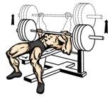 göğüs kaslarını geliştirmek için bench press nasıl yapılır