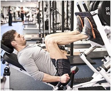 başlangıç seviyesi vücut geliştirme programı