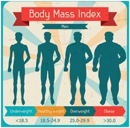 Vücut kitle indeksi-beden kitle indeksi